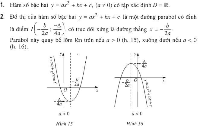 ôn tập toán 10 hàm số bậc 2