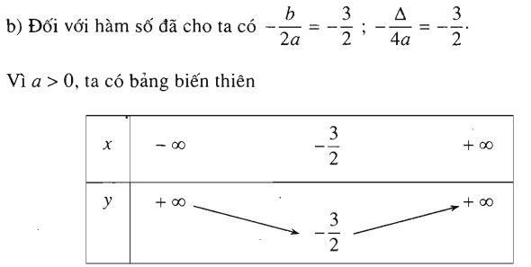 bài tập áp dụng 1