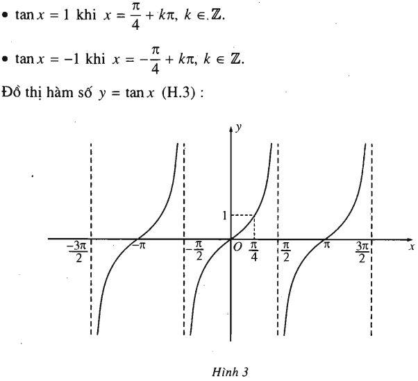 hàm lượng giác hàm tang