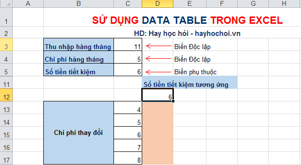 data table 1 biến theo cột