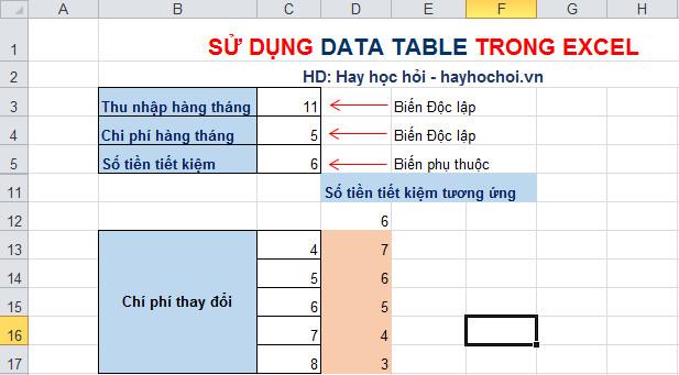 sử dụng data table 1 biên theo cột