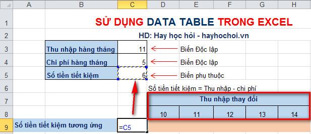 data table 1 biến theo hàng