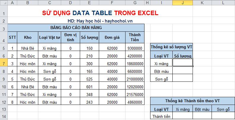 data table 1 biến thống kê dữ liệu h1