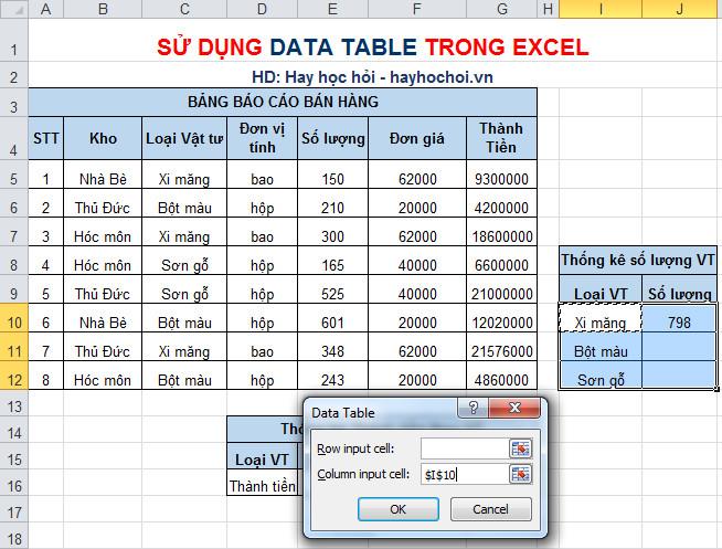 data table 1 biến thống kê dữ liệu h3