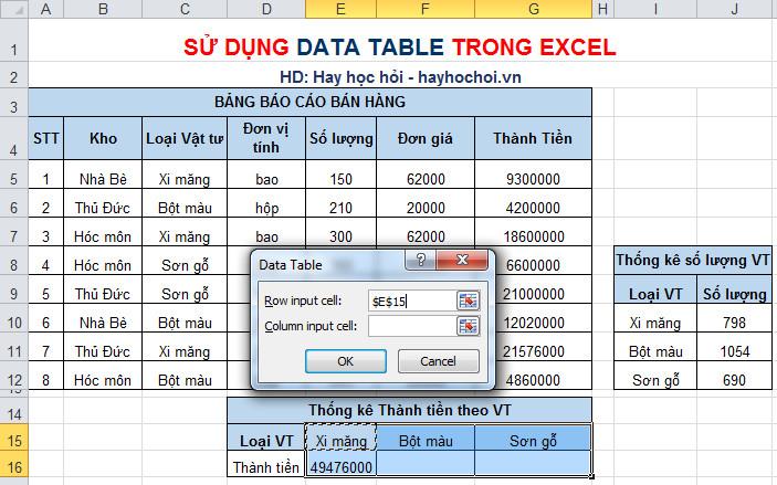 data table 1 biến thống kê dữ liệu h5