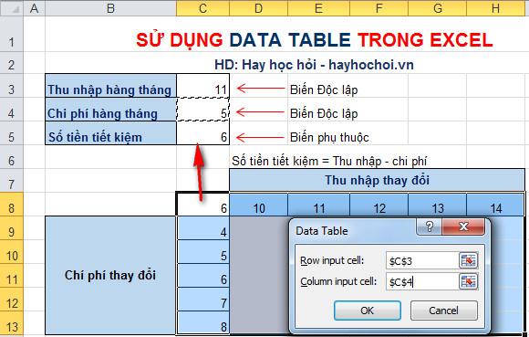data table 2 biến