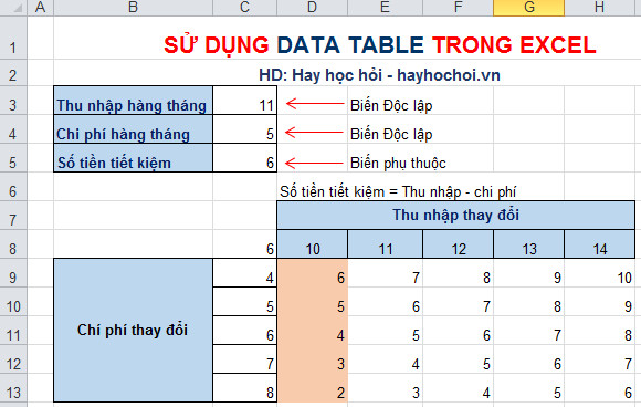 data table 2 biến h2