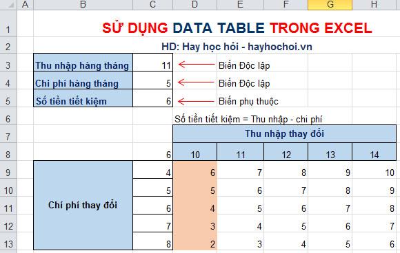 data table 2 biến h2