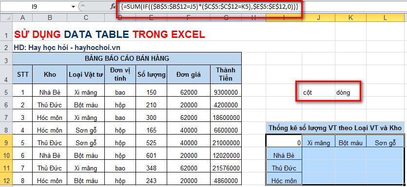 data table 2 biến thống kê dữ liệu h3