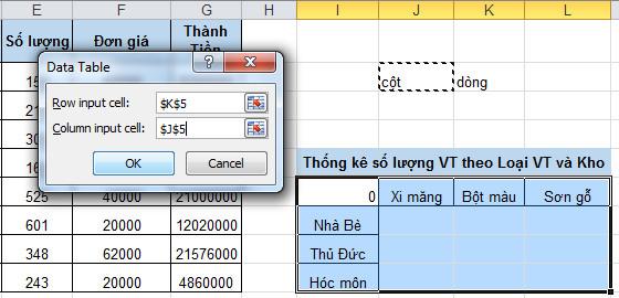 data table 2 biến thông kê dữ liệu h4