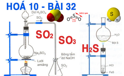 hidro sunfua H2S lưu huỳnh dioxit SO2 trioxit SO3