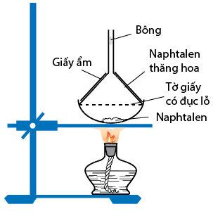 tính chất vật lý của naphtalen