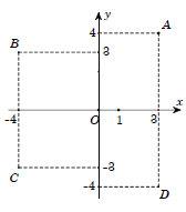 biểu diễn hình học của số phức