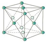 cấu tạo mạng tinh thể lập phương tâm diện của kim loại