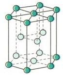 cấu tạo mạng tinh thể lục phương của kim loại