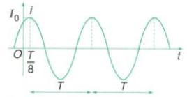 câu c3 trang 62 sgk vật lý 12