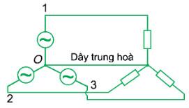 cách mắc mạch điện 3 pha hình sao
