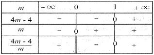 bảng xét dấu tham số m