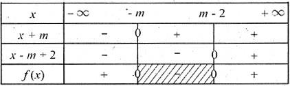 bảng xét dấu nhị thức TH1