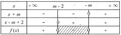 xét dấu của nhị thức TH3
