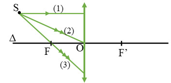 câu c7 trang 115 sgk vật lý 9