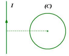 hình 23.4 trang 148 sgk vật lý 11