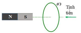 hình 23.9btrang 148 sgk vật lý 11