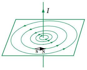 hình minh họa bài 7 trang 124 sgk vật lý 11