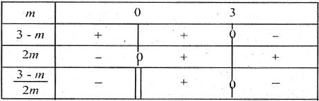 lập bảng xét dấu nhị thức bậc nhất