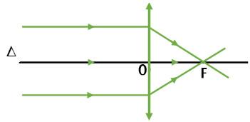 lời giải câu C5 trang 114 sgk bài 42 vật lý 9