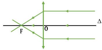 lời giải câu C6 trang 114 bài 42 sgk vật lý 9