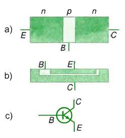 mô hình cấu trúc thực và ký hiệu của tranzito