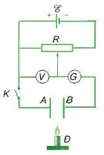 Thí nghiệm đo dòng điện qua chất khí