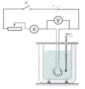 thí nghiệm kiểm tra định luật Jun-Len-xơ