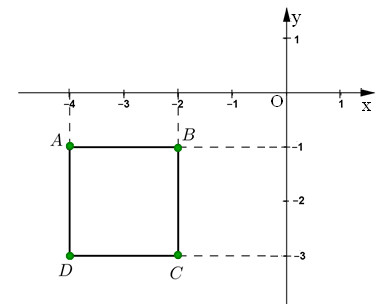 hình bài 36 trang 68 sgk toán 7 tập 1