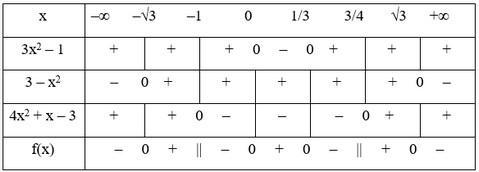 bảng xét dấu câu 2d bài 2 trang 105 sgk đại số 10