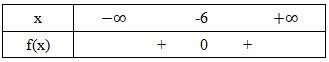bảng xét dấu câu c bài 1 trang 105 sgk đại số 10