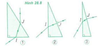 hình 28.8 bài 4 trang 179 sgk vật lý 11