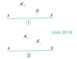 hình 29.18 bài 12 trang 190 sgk vật lý 11
