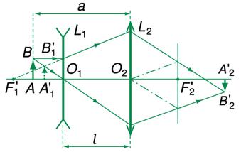 hình 30.3 trang 193 sgk vật lý 11