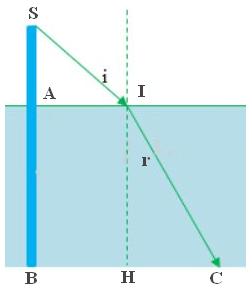 hình bài 8 trang 167 sgk vật lý 11