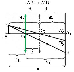 hình bài 9 trang 189 sgk vật lý 11