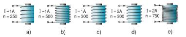 hình câu c3 (2.54) trang 69 sgk vật lý 9