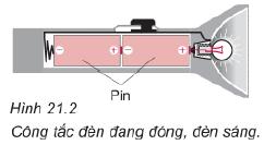 hình câu c6 trang 59 sgk vật lý 7