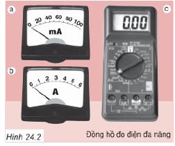 hình 24.2 câu c1 trang 66 sgk vật lý 7