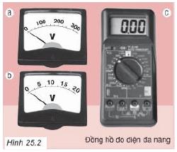 hình 25.2 câu c2 trang 69 sgk vật lý 7