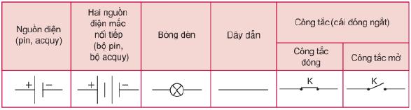 ký hiệu các bộ phận mạch điện