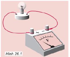 hình 261 thí nghiệm 1 bài 26 vật lý 7