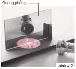 thí nghiệm định luật phản xạ ánh sáng
