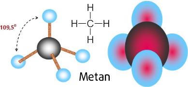 công thức cấu tạo của metan trong dãy Ankan